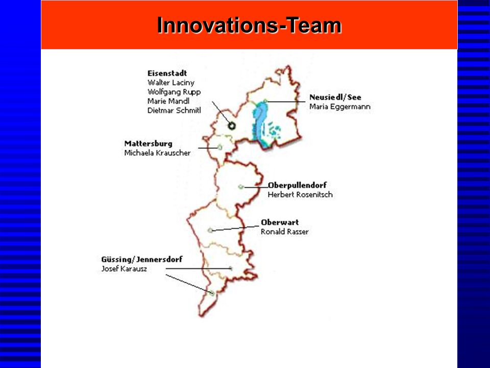 Innovations-Team