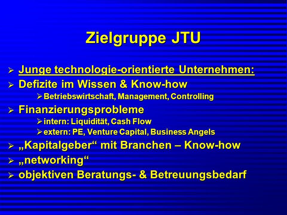 Zielgruppe JTU Junge technologie-orientierte Unternehmen: