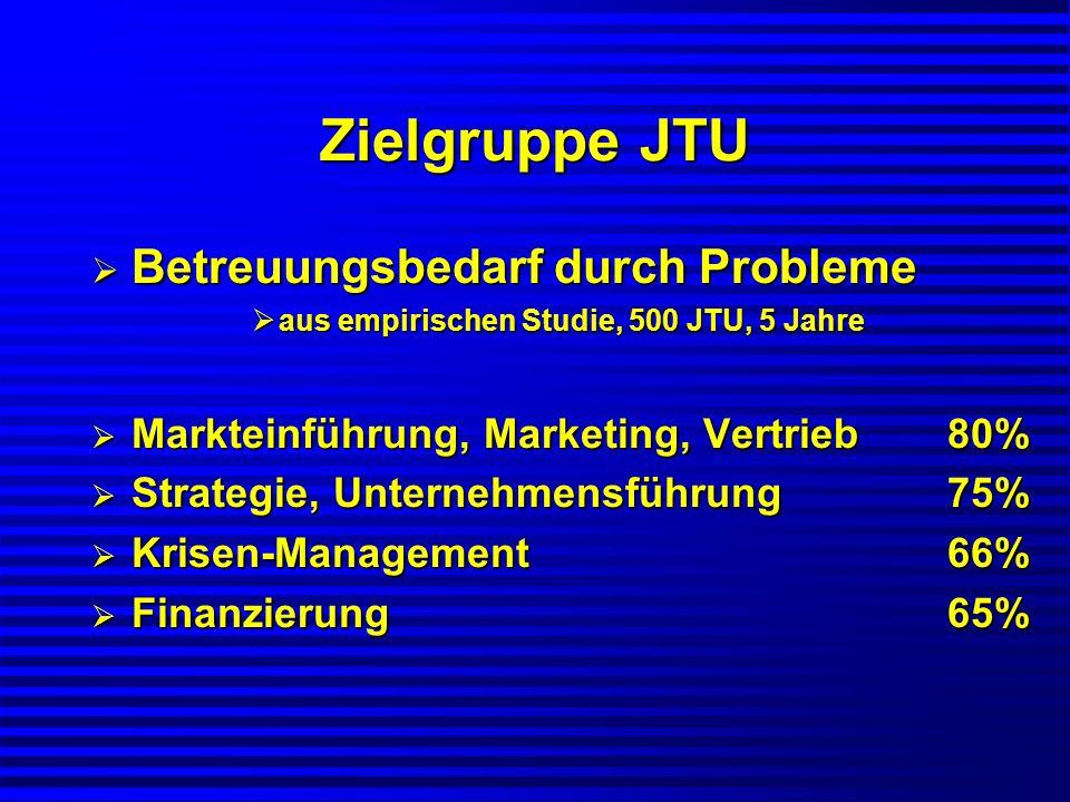 Zielgruppe JTU Betreuungsbedarf durch Probleme