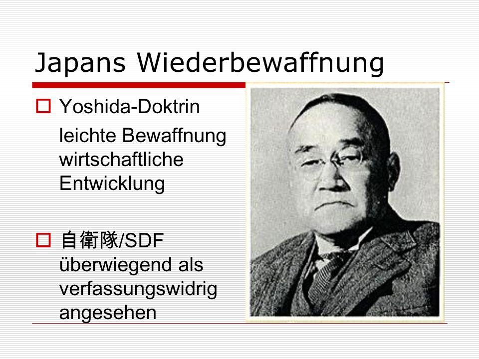 Japans Wiederbewaffnung