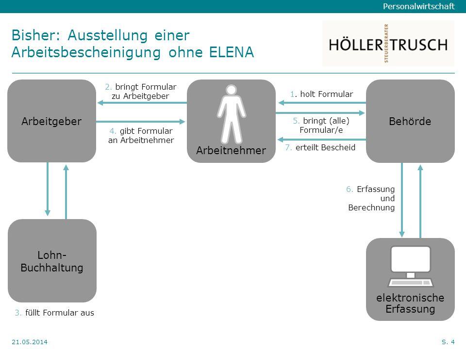 Bisher: Ausstellung einer Arbeitsbescheinigung ohne ELENA