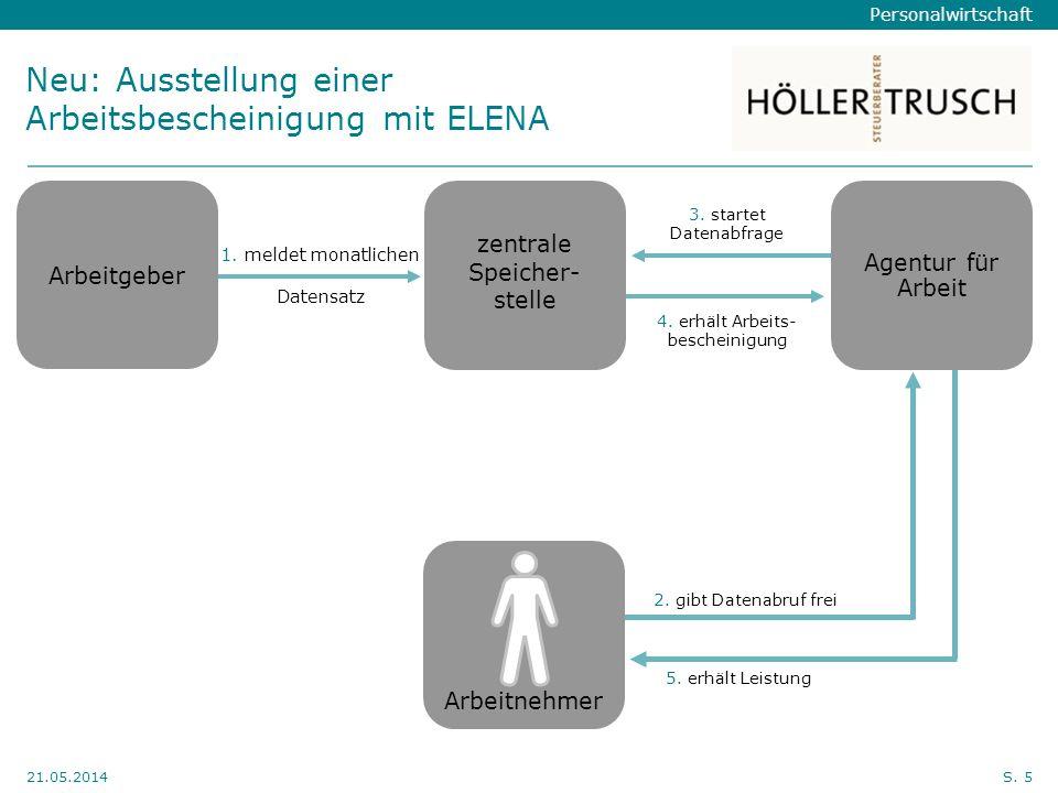 Neu: Ausstellung einer Arbeitsbescheinigung mit ELENA