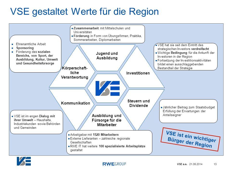 VSE gestaltet Werte für die Region