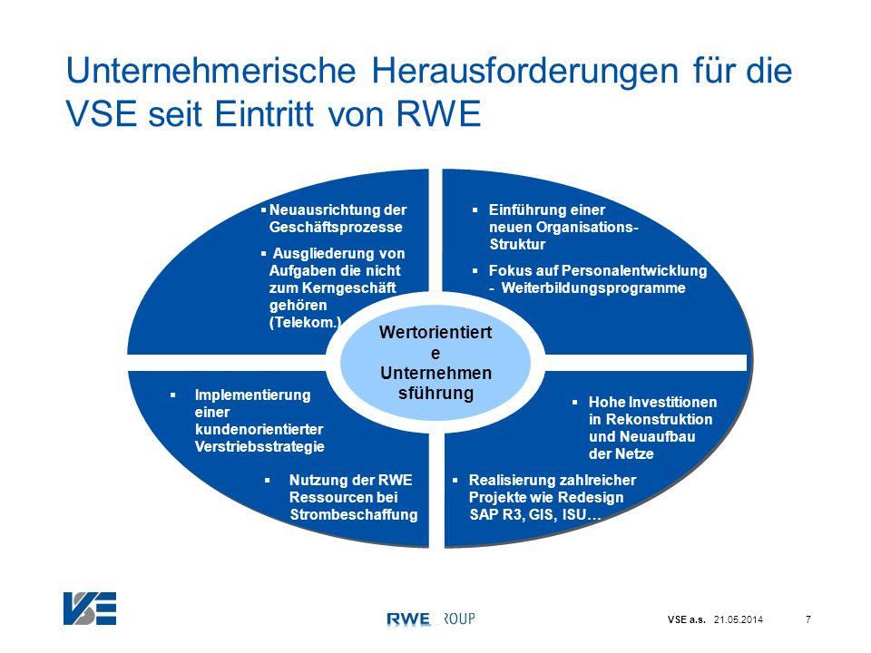 Unternehmerische Herausforderungen für die VSE seit Eintritt von RWE