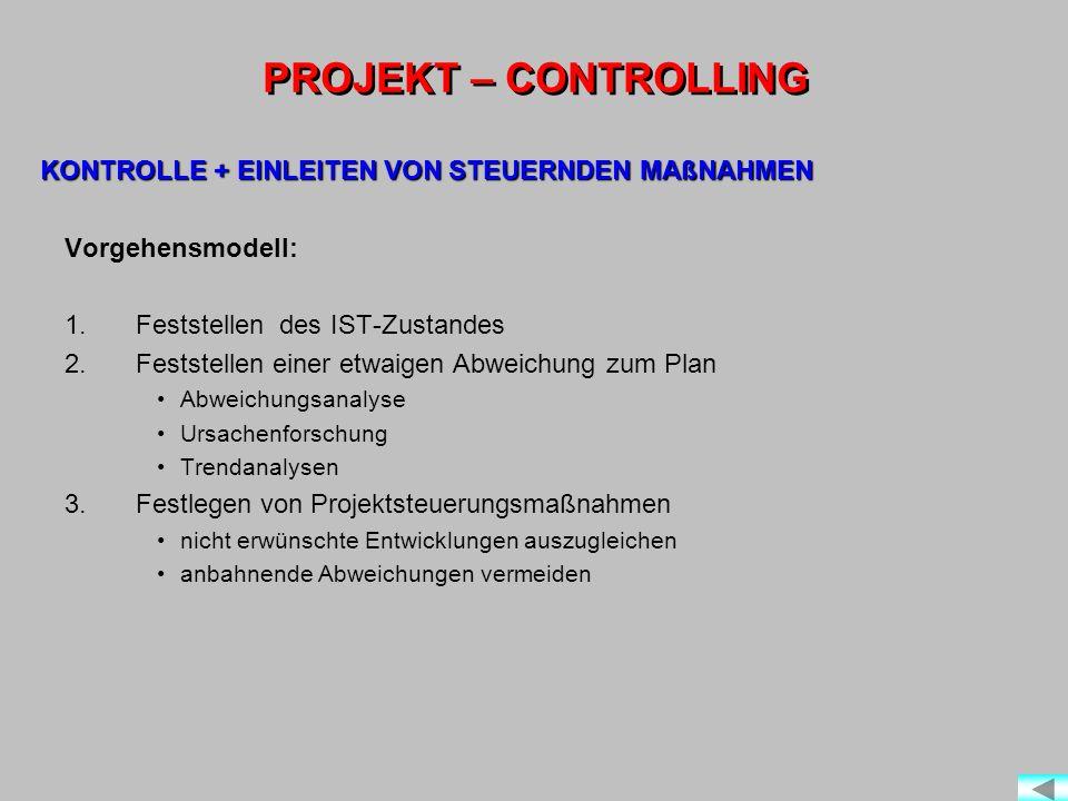PROJEKT – CONTROLLING KONTROLLE + EINLEITEN VON STEUERNDEN MAßNAHMEN