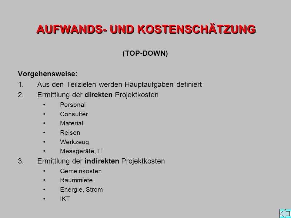 AUFWANDS- UND KOSTENSCHÄTZUNG