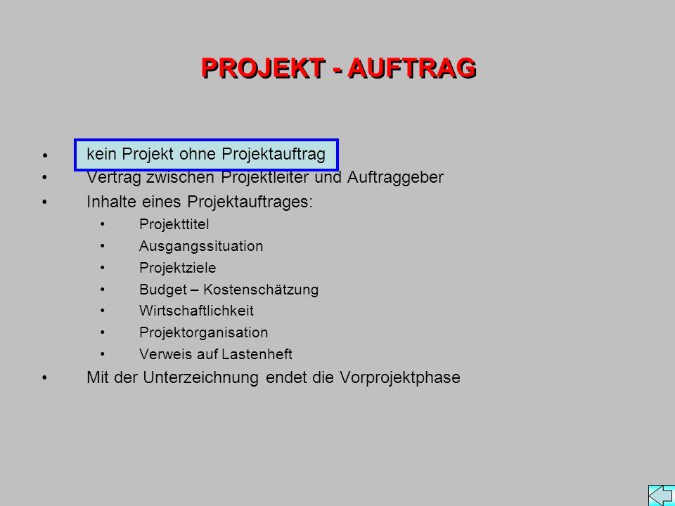 PROJEKT - AUFTRAG Vertrag zwischen Projektleiter und Auftraggeber