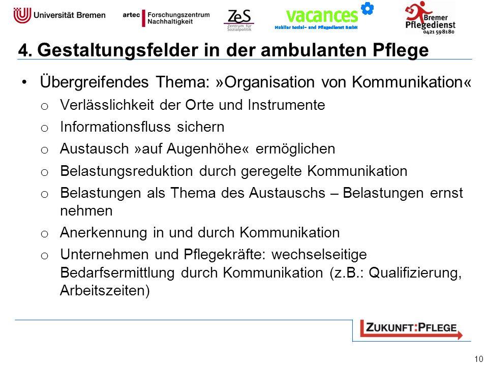 4. Gestaltungsfelder in der ambulanten Pflege
