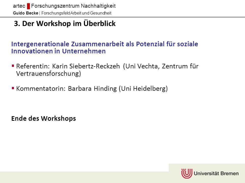 3. Der Workshop im Überblick