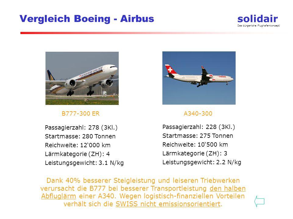 Vergleich Boeing - Airbus
