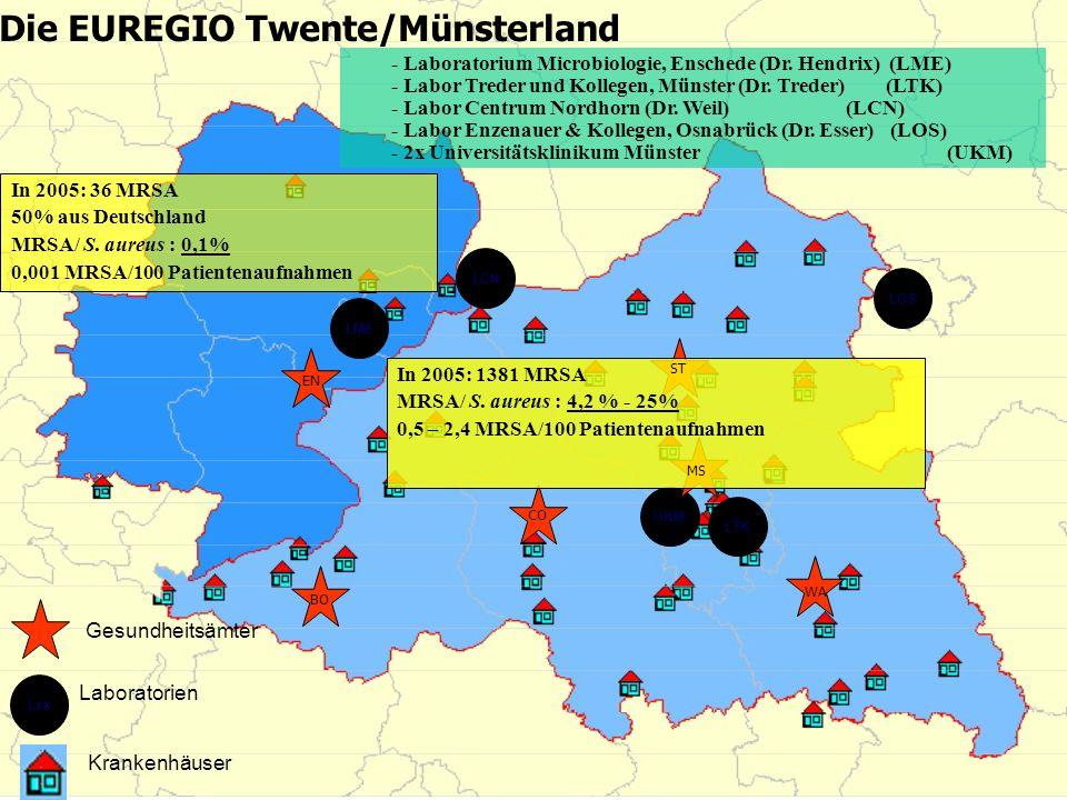 Die EUREGIO Twente/Münsterland