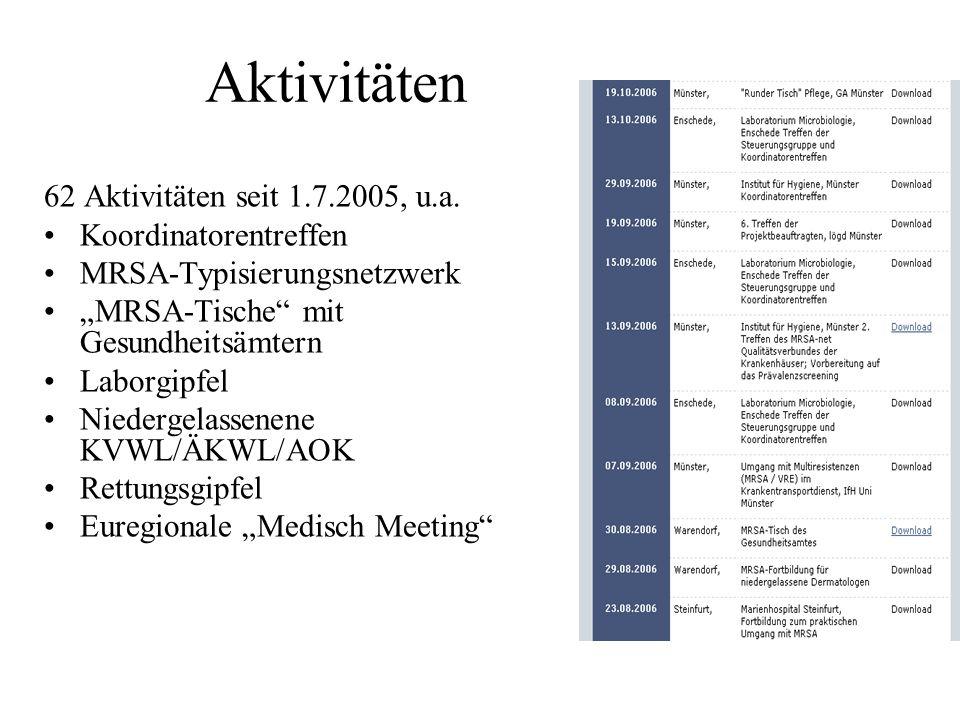 Aktivitäten 62 Aktivitäten seit 1.7.2005, u.a. Koordinatorentreffen