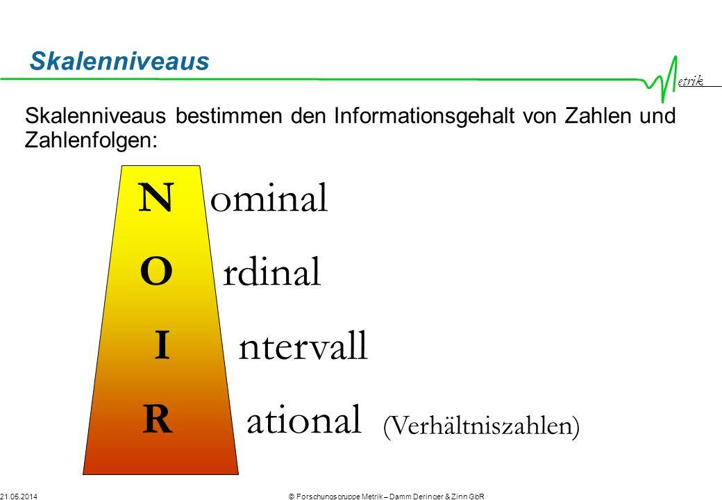 ominal N rdinal O ntervall I R ational (Verhältniszahlen)