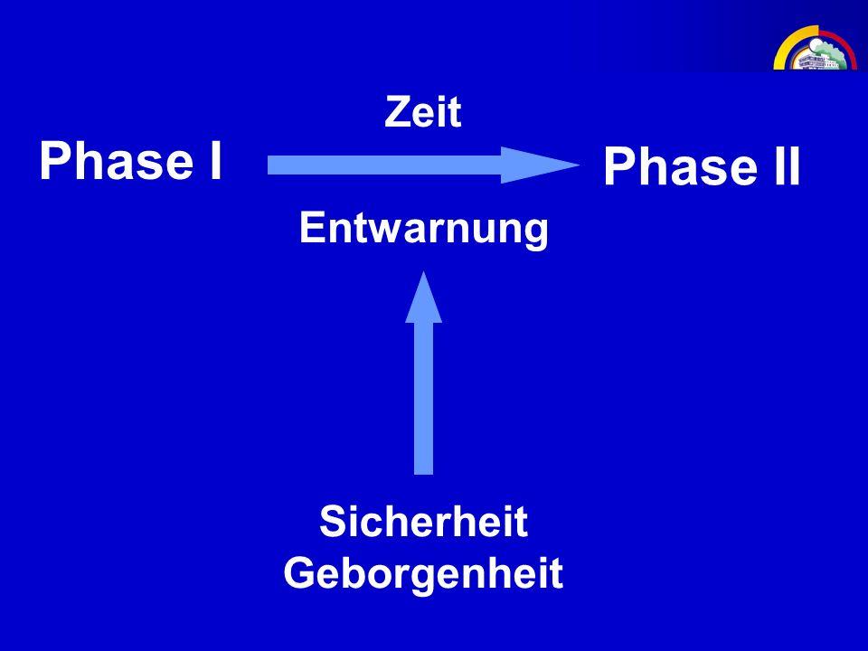 Zeit Phase I Phase II Entwarnung Sicherheit Geborgenheit