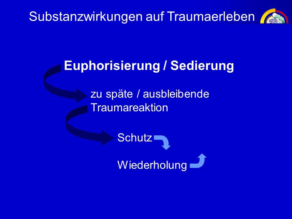 Euphorisierung / Sedierung