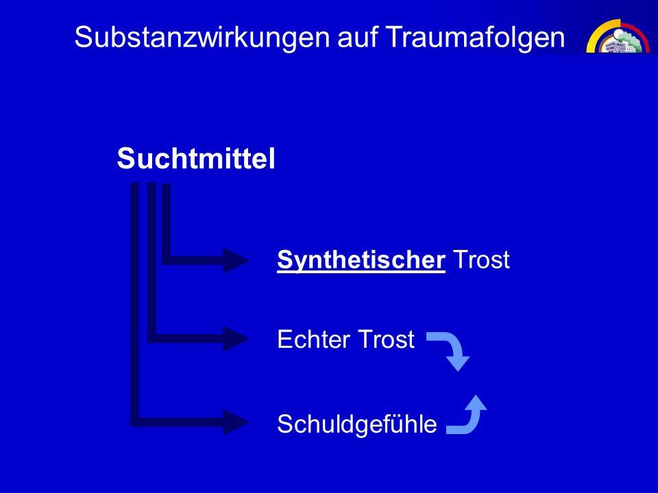 Substanzwirkungen auf Traumafolgen