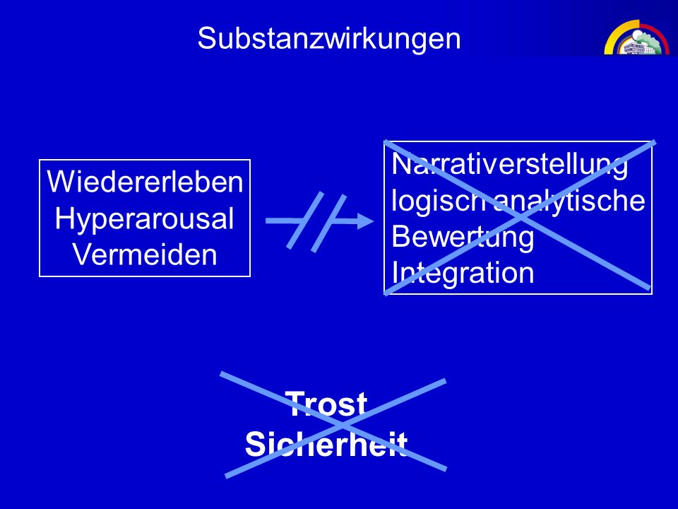Trost Sicherheit Substanzwirkungen Narrativerstellung