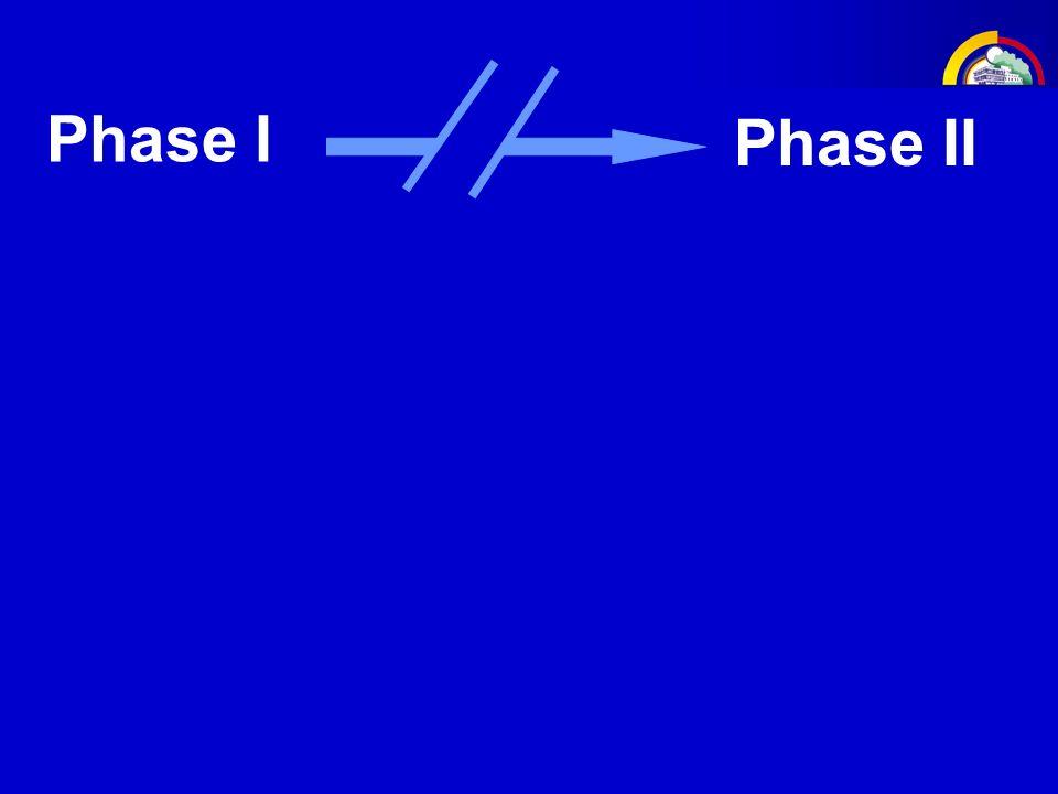 Phase I Phase II