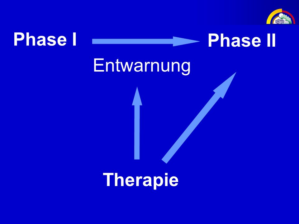 Phase I Phase II Therapie Entwarnung