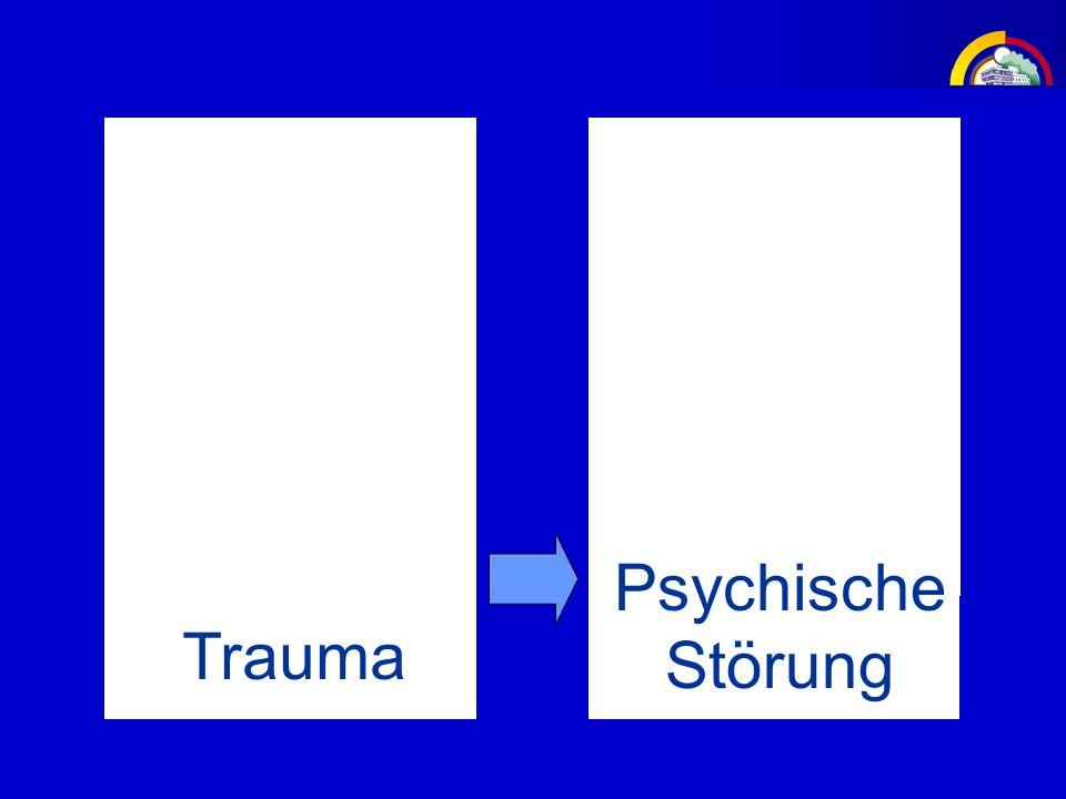 Trauma Psychische Störung