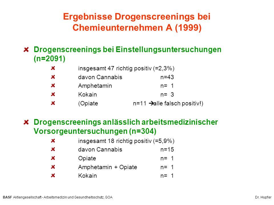 Ergebnisse Drogenscreenings bei Chemieunternehmen A (1999)