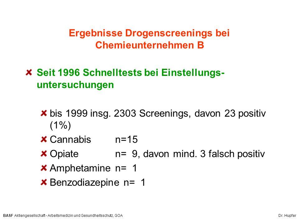 Ergebnisse Drogenscreenings bei Chemieunternehmen B