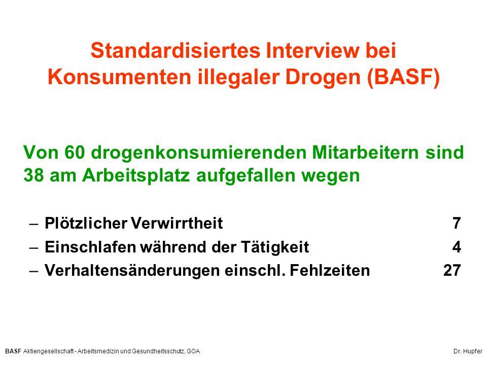 Standardisiertes Interview bei Konsumenten illegaler Drogen (BASF)