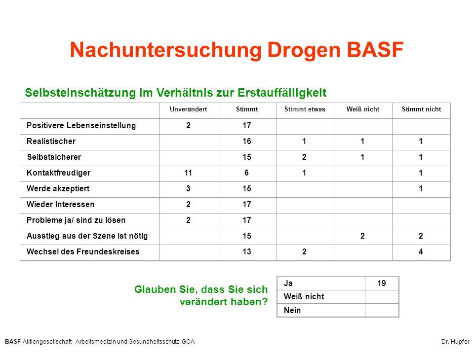 Nachuntersuchung Drogen BASF