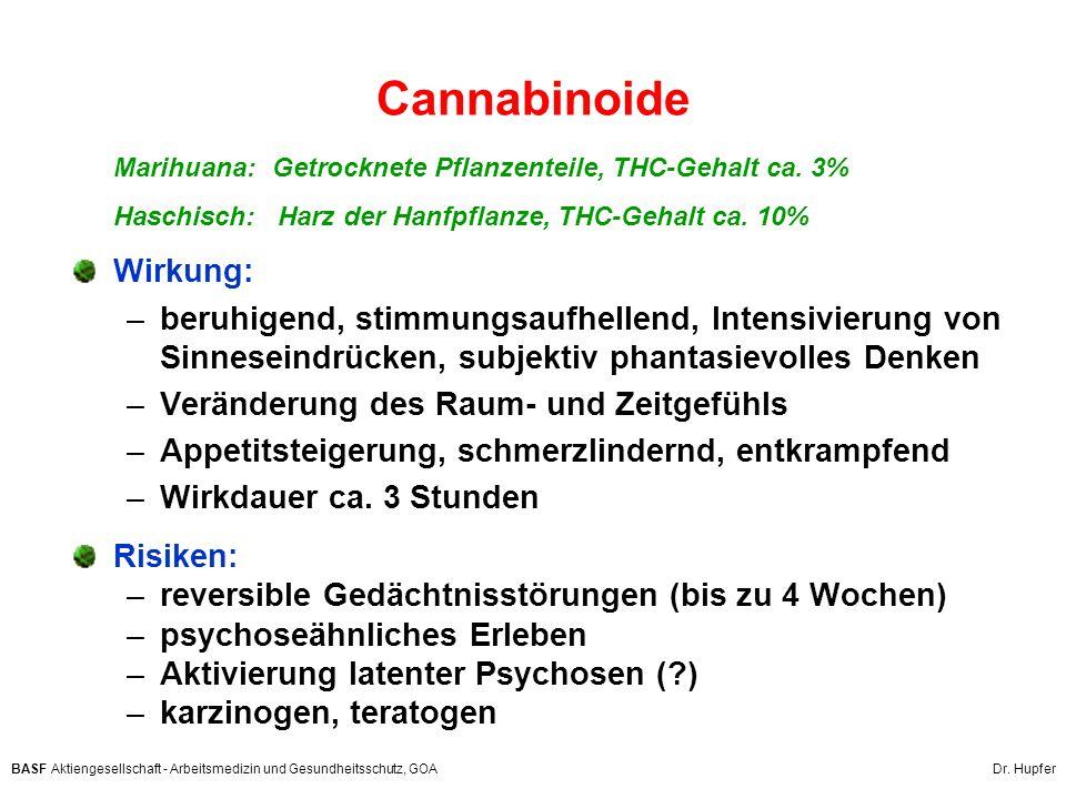 Cannabinoide Wirkung: