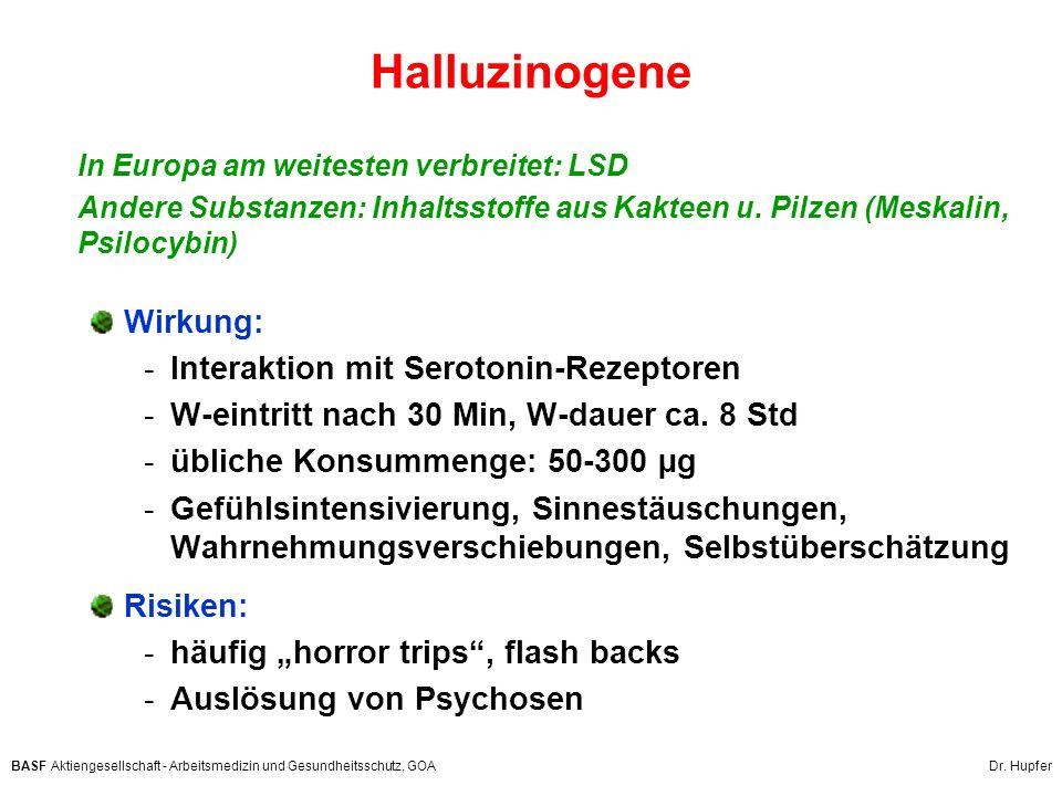 Halluzinogene Wirkung: Interaktion mit Serotonin-Rezeptoren