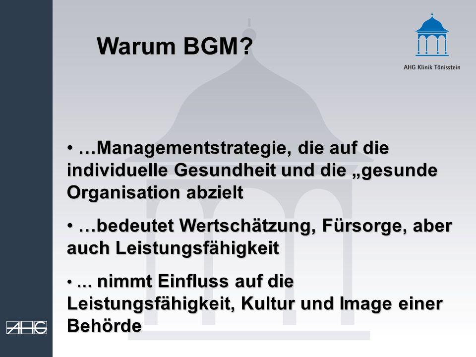 """Warum BGM …Managementstrategie, die auf die individuelle Gesundheit und die """"gesunde Organisation abzielt."""