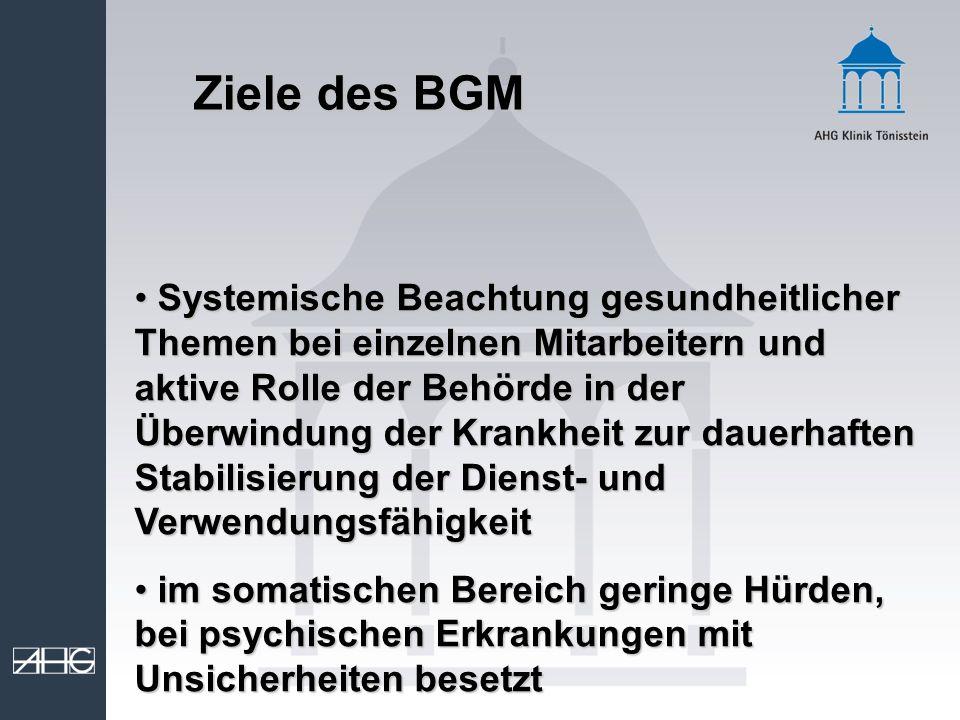 Ziele des BGM