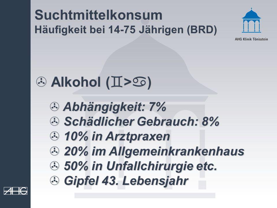 Suchtmittelkonsum Häufigkeit bei 14-75 Jährigen (BRD)