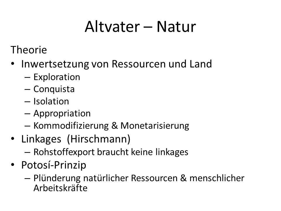 Altvater – Natur Theorie Inwertsetzung von Ressourcen und Land