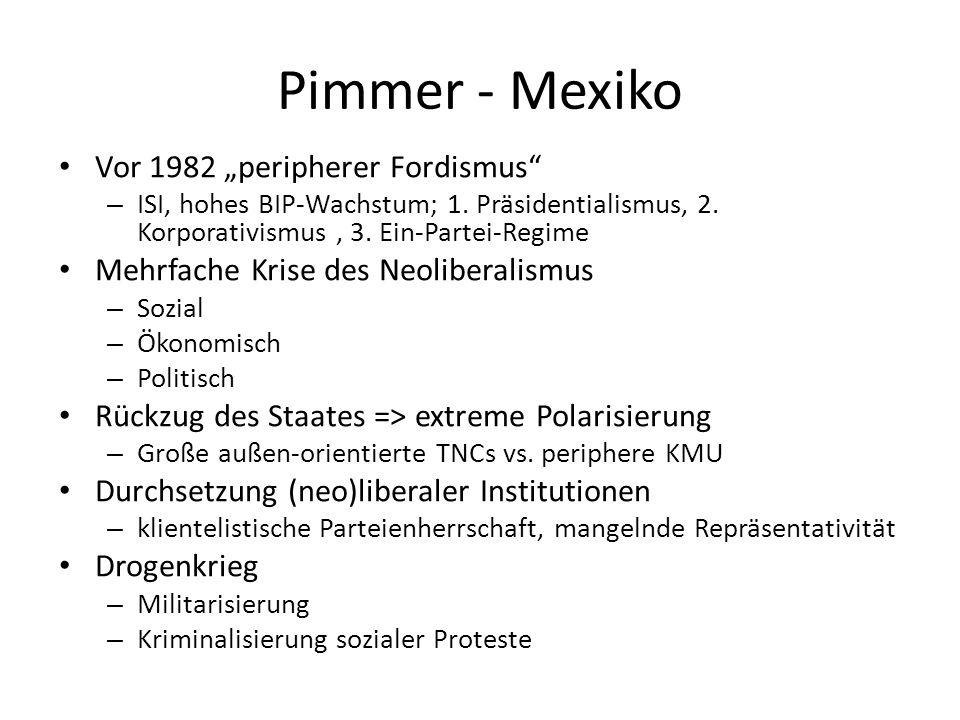 """Pimmer - Mexiko Vor 1982 """"peripherer Fordismus"""