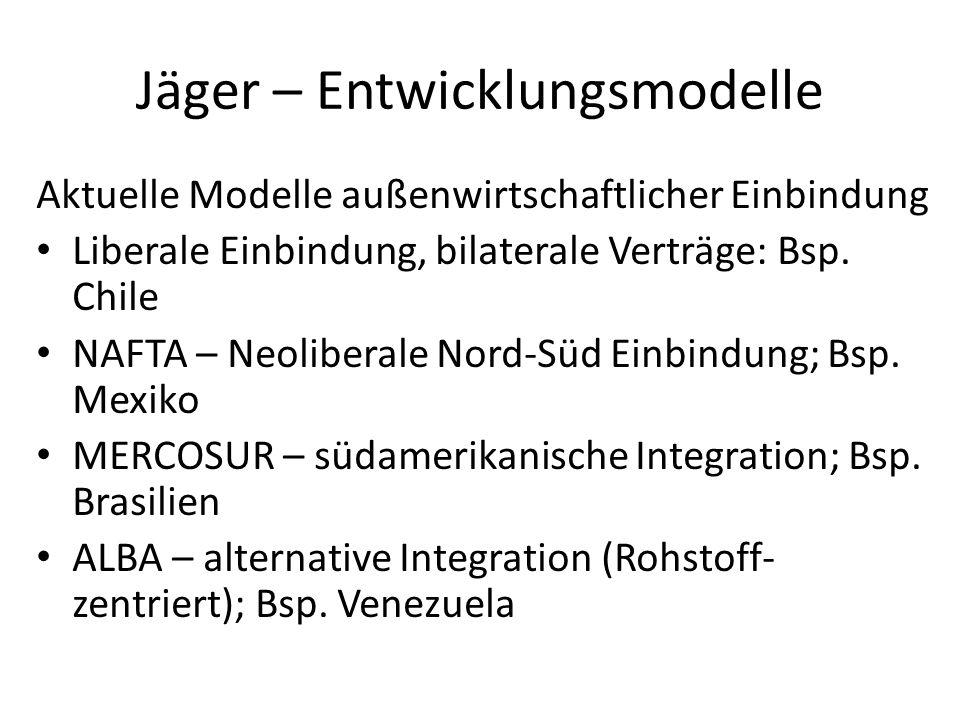 Jäger – Entwicklungsmodelle