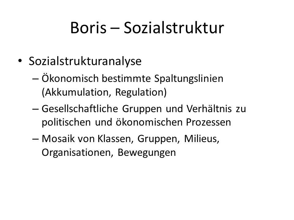Boris – Sozialstruktur