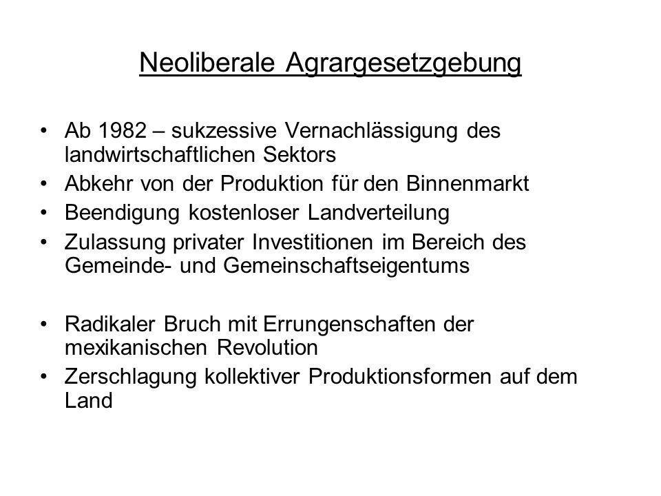 Neoliberale Agrargesetzgebung