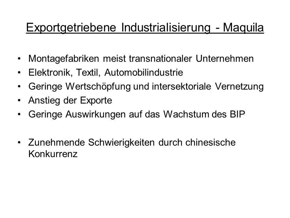 Exportgetriebene Industrialisierung - Maquila