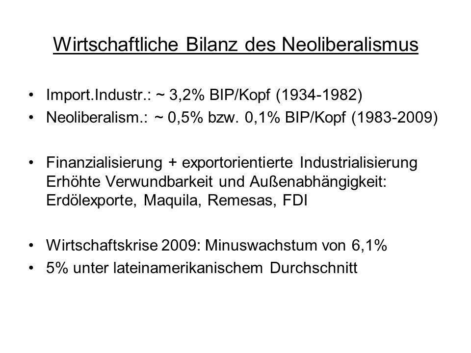Wirtschaftliche Bilanz des Neoliberalismus