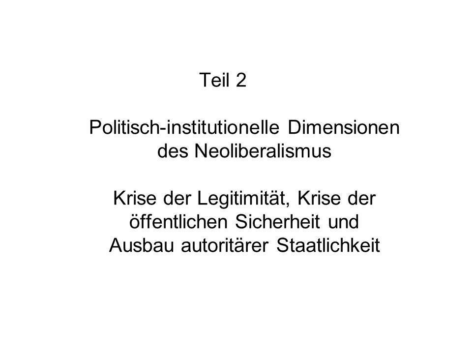 Teil 2 Politisch-institutionelle Dimensionen des Neoliberalismus Krise der Legitimität, Krise der öffentlichen Sicherheit und Ausbau autoritärer Staatlichkeit