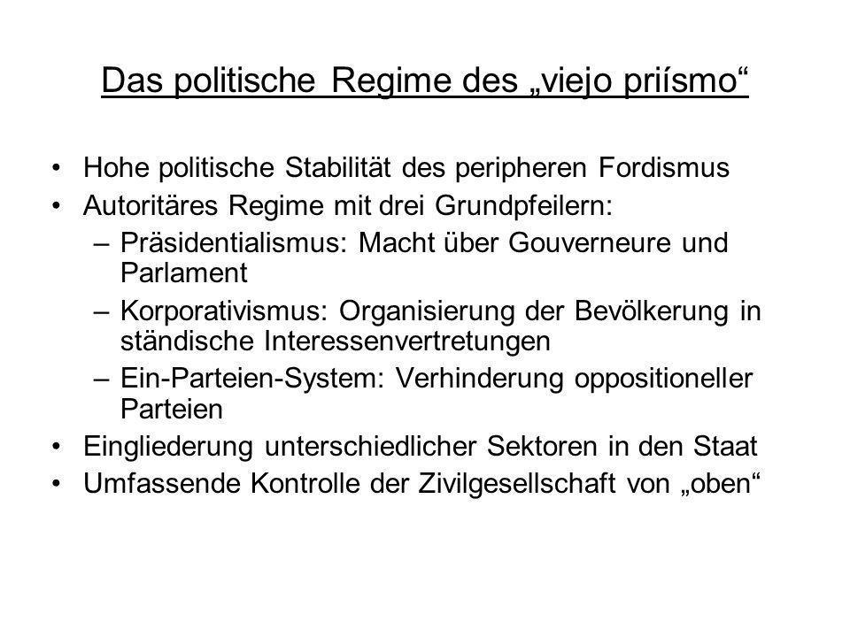 """Das politische Regime des """"viejo priísmo"""