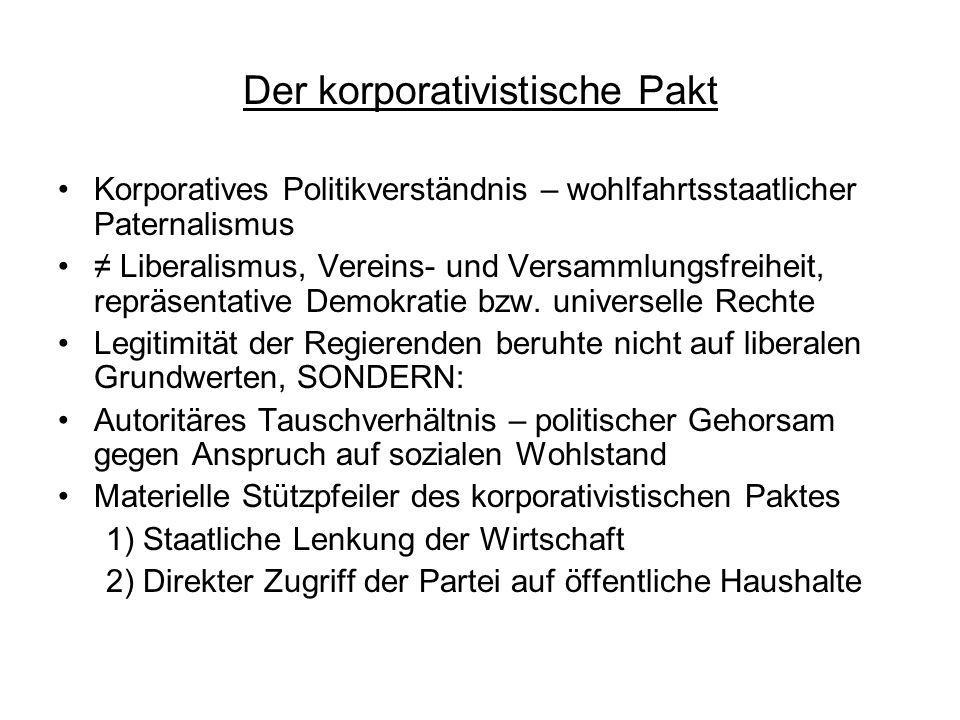 Der korporativistische Pakt