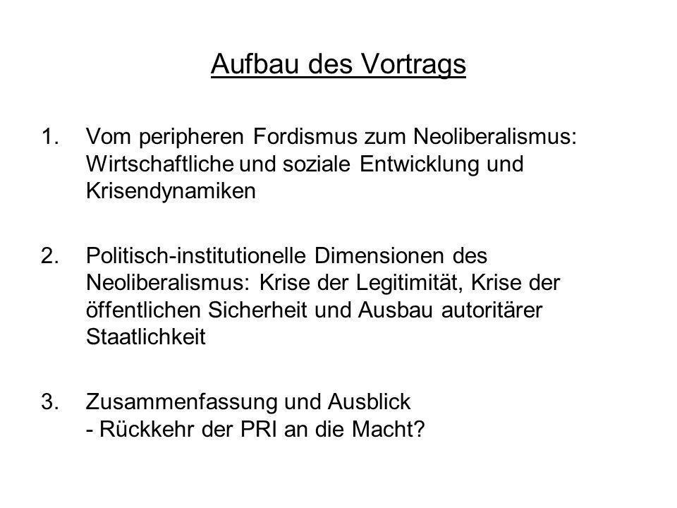 Aufbau des Vortrags Vom peripheren Fordismus zum Neoliberalismus: Wirtschaftliche und soziale Entwicklung und Krisendynamiken.