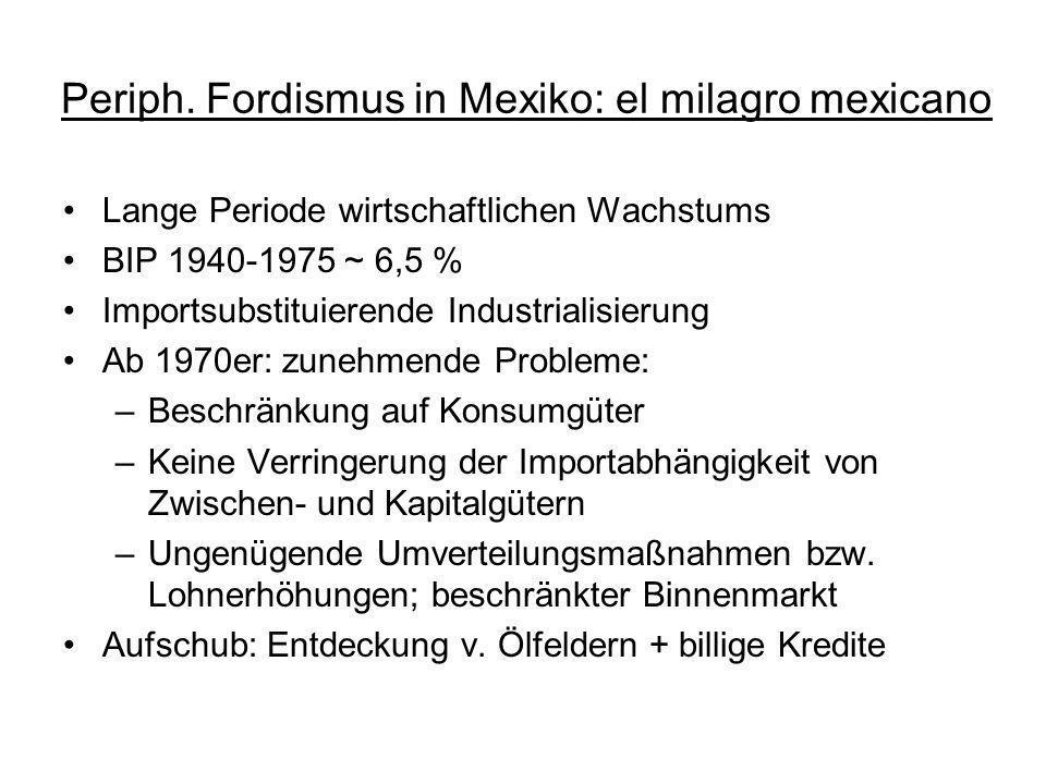 Periph. Fordismus in Mexiko: el milagro mexicano