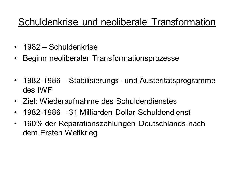 Schuldenkrise und neoliberale Transformation