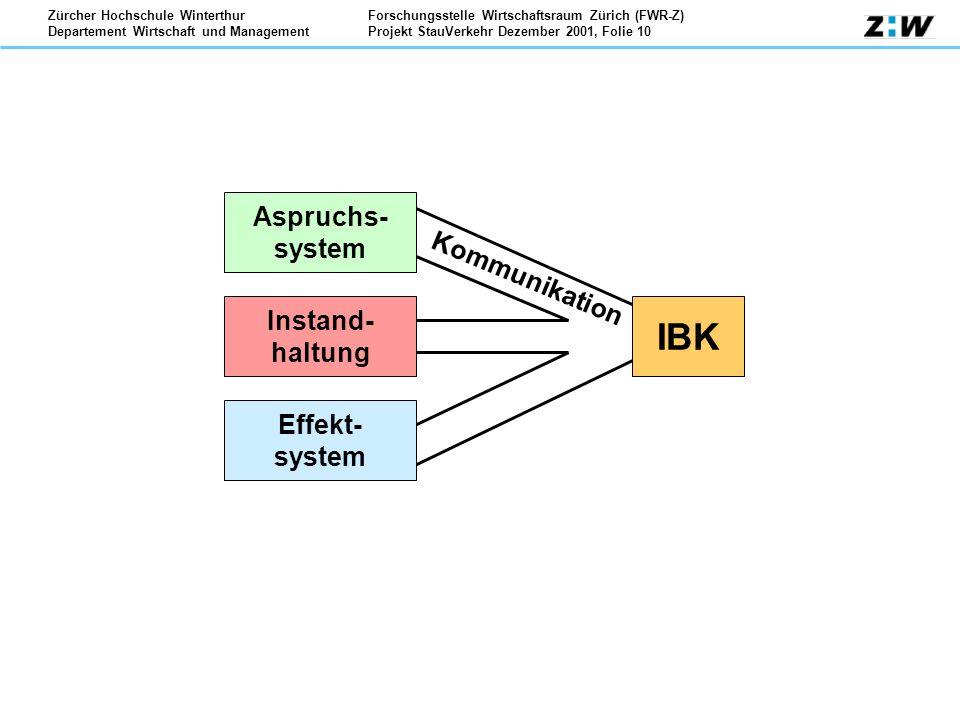 Aspruchs- system Kommunikation Instand- haltung IBK Effekt- system