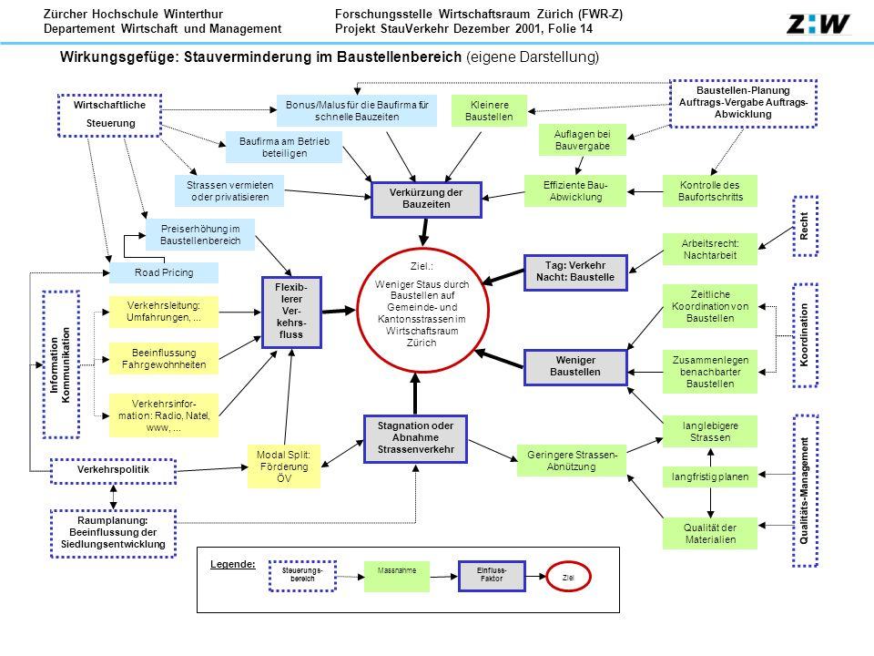 Wirkungsgefüge: Stauverminderung im Baustellenbereich (eigene Darstellung)