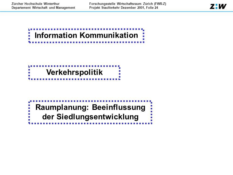 Information Kommunikation