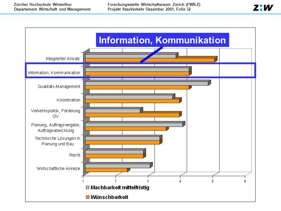 Information, Kommunikation
